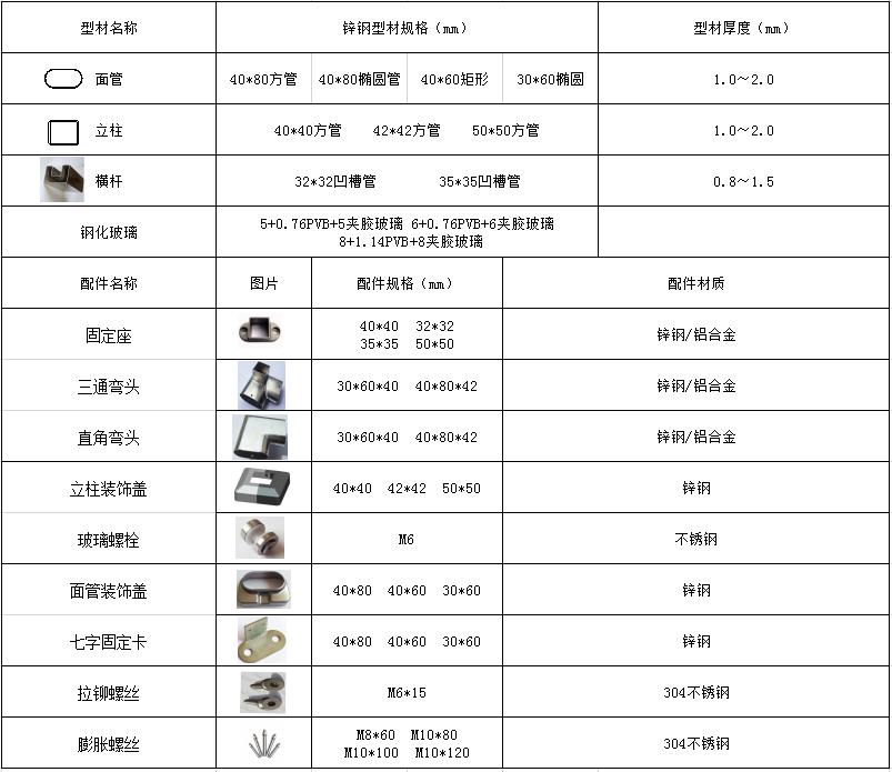 玻璃栏杆产品规格2.png