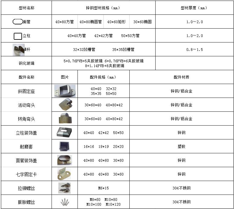 玻璃扶手产品规格2.png
